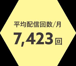 平均配信回数/月 7,423回